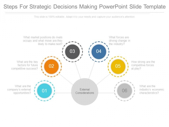 steps for strategic decisions making powerpoint slide template, Modern powerpoint