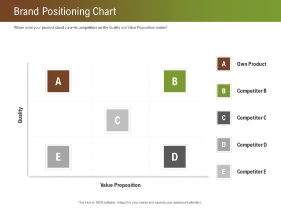 Steps For Successful Brand Building Process Brand Positioning Chart Inspiration PDF