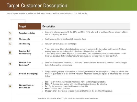 Steps For Successful Brand Building Process Target Customer Description Template PDF