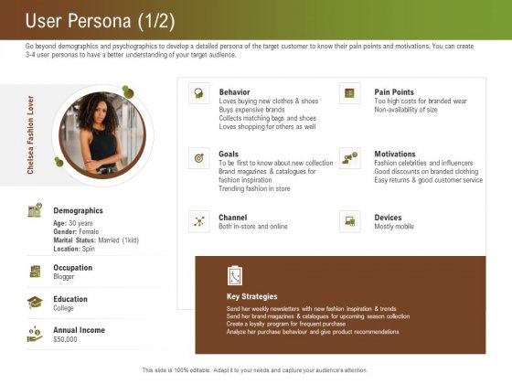 Steps For Successful Brand Building Process User Persona Devices Slides PDF