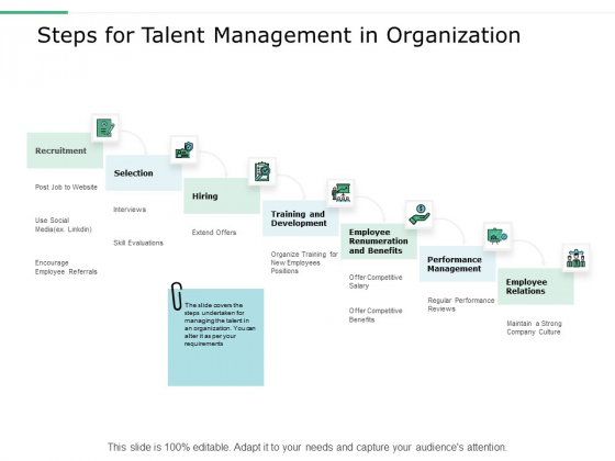 Steps For Talent Management In Organization Ppt Powerpoint Presentation Infographic Template Skills