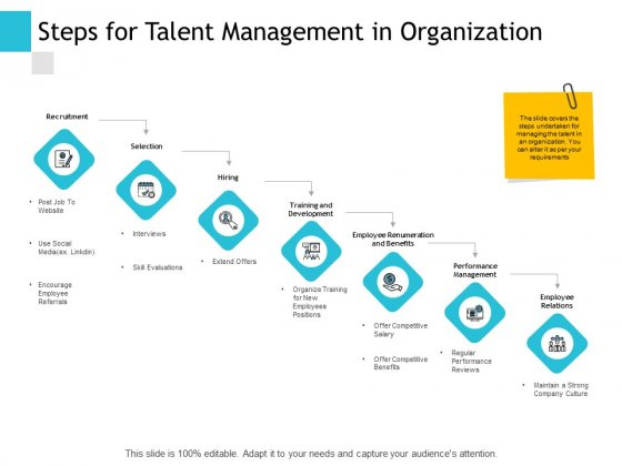 Steps For Talent Management In Organization Ppt PowerPoint Presentation Pictures Grid