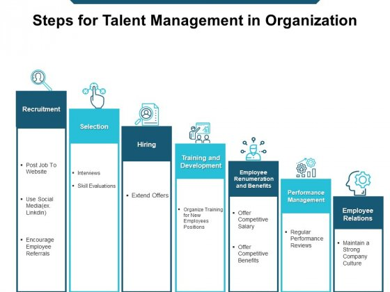 Steps For Talent Management In Organization Ppt Powerpoint Presentation Portfolio Guide