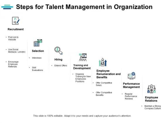 Steps For Talent Management In Organization Ppt PowerPoint Presentation Portfolio Microsoft