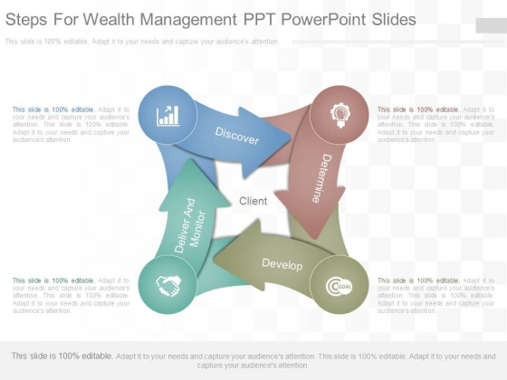 Steps For Wealth Management Ppt Powerpoint Slides