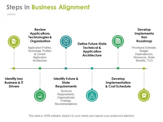 Steps In Business Alignment Ppt Powerpoint Presentation Icon
