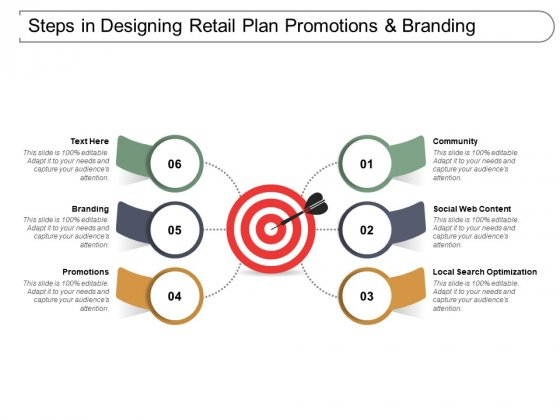 Steps In Designing Retail Plan Promotions And Branding Ppt PowerPoint Presentation Influencers