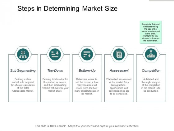 Steps In Determining Market Size Ppt PowerPoint Presentation Model Diagrams