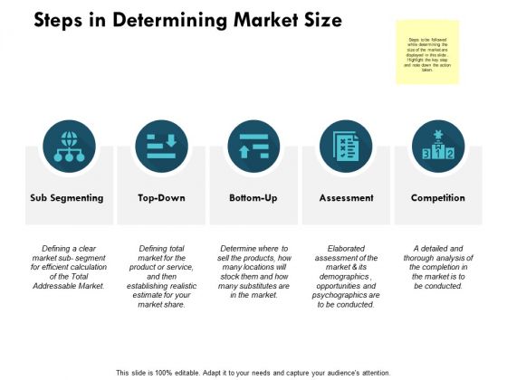 Steps In Determining Market Size Ppt PowerPoint Presentation Pictures Graphics