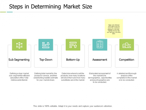 Steps In Determining Market Size Ppt PowerPoint Presentation Professional Guide