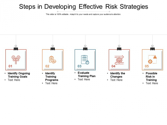 Steps In Developing Effective Risk Strategies Ppt PowerPoint Presentation File Clipart Images PDF