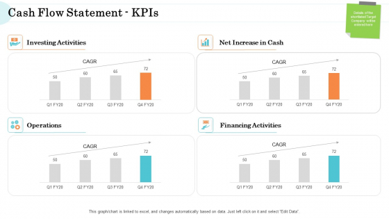 Steps In M And A Process Cash Flow Statement Kpis Introduction PDF