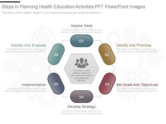 Steps In Planning Health Education Activities Ppt Powerpoint Images