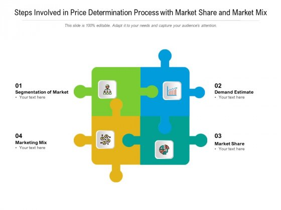 Steps Involved In Price Determination Process With Market Share And Market Mix Ppt PowerPoint Presentation Layouts Brochure PDF