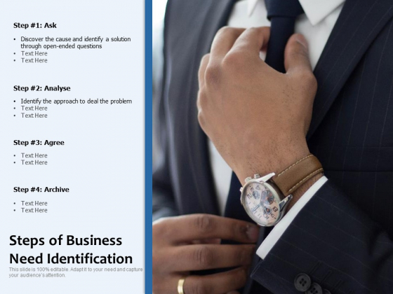 Steps Of Business Need Identification Ppt PowerPoint Presentation Outline Picture PDF