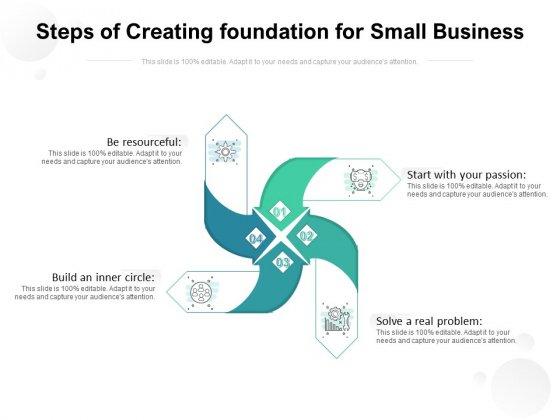 Steps Of Creating Foundation For Small Business Ppt PowerPoint Presentation File Ideas PDF