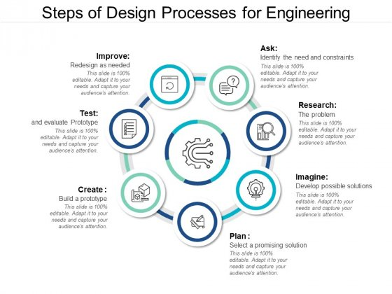 Steps Of Design Processes For Engineering Ppt Powerpoint Presentation Gallery Objects