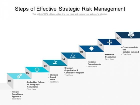 Steps Of Effective Strategic Risk Management Ppt PowerPoint Presentation File Graphics Download PDF
