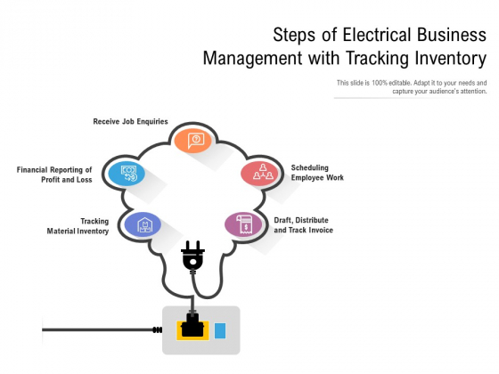Steps Of Electrical Business Management With Tracking Inventory Ppt PowerPoint Presentation Icon Layouts PDF