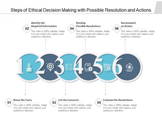 Steps Of Ethical Decision Making With Possible Resolution And Actions Ppt PowerPoint Presentation File Model PDF