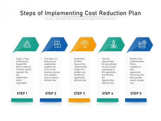 Steps Of Implementing Cost Reduction Plan Ppt PowerPoint Presentation Gallery Graphic Images PDF