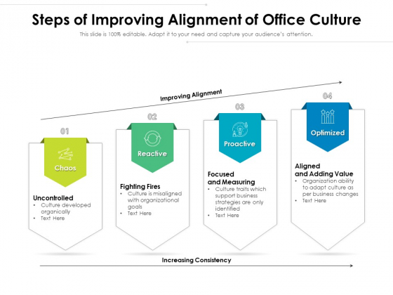 Steps Of Improving Alignment Of Office Culture Ppt PowerPoint Presentation File Design Inspiration PDF