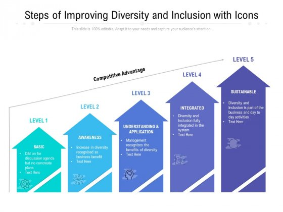 Steps Of Improving Diversity And Inclusion With Icons Ppt PowerPoint Presentation Pictures Graphic Tips