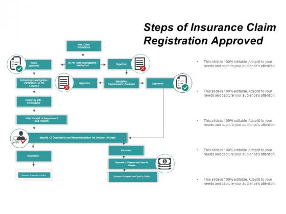 Steps Of Insurance Claim Registration Approved Ppt Powerpoint Presentation Inspiration Outline