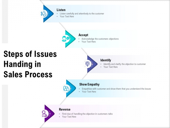 Steps Of Issues Handing In Sales Process Ppt PowerPoint Presentation Professional Show