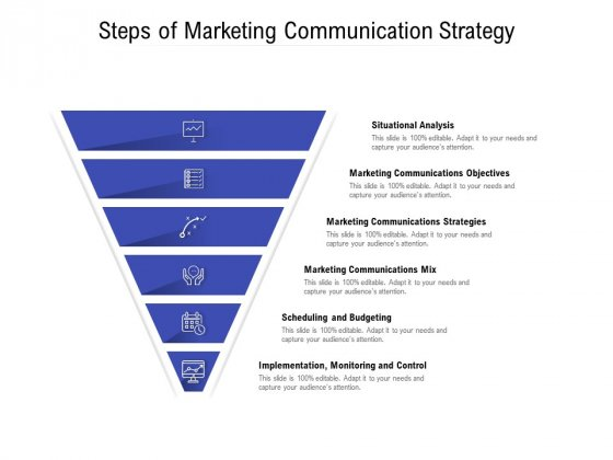 Steps Of Marketing Communication Strategy Ppt PowerPoint Presentation Layouts Example Introduction