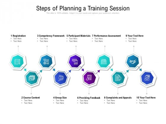 Steps Of Planning A Training Session Ppt PowerPoint Presentation File Visuals