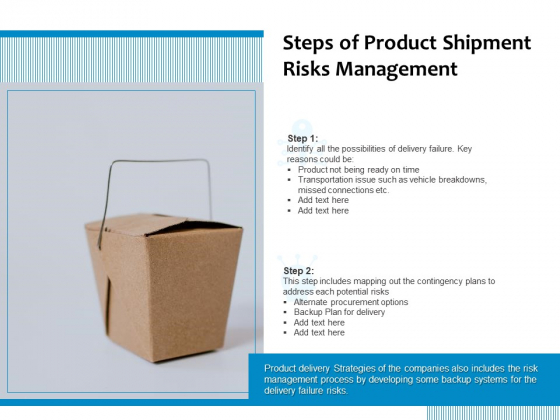 Steps Of Product Shipment Risks Management Ppt PowerPoint Presentation Gallery Background Designs PDF