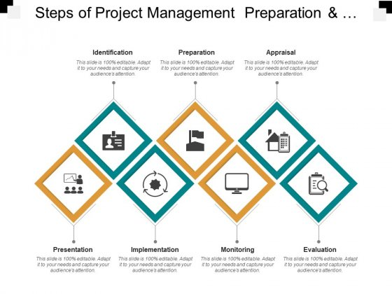 Steps Of Project Management Preparation And Implementation Ppt PowerPoint Presentation Infographics Show