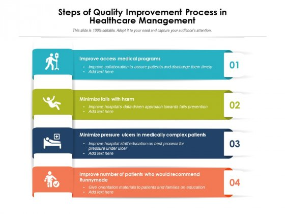 Steps Of Quality Improvement Process In Healthcare Management Ppt PowerPoint Presentation File Inspiration PDF