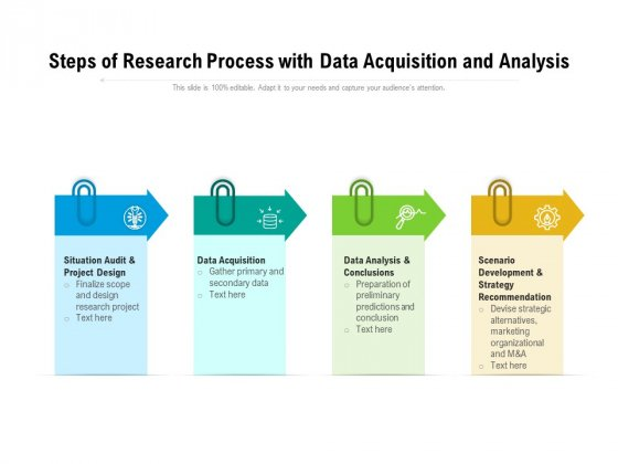 Steps Of Research Process With Data Acquisition And Analysis Ppt PowerPoint Presentation Inspiration Topics PDF