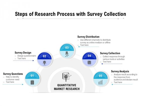 Steps Of Research Process With Survey Collection Ppt PowerPoint Presentation Portfolio Skills PDF
