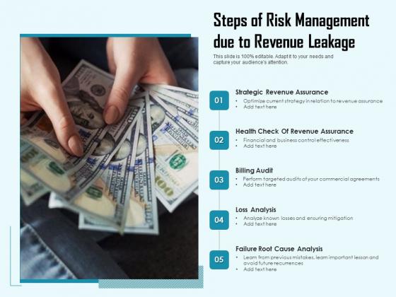 Steps_Of_Risk_Management_Due_To_Revenue_Leakage_Ppt_PowerPoint_Presentation_Ideas_Skills_PDF_Slide_1