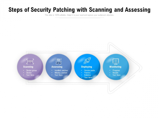 Steps Of Security Patching With Scanning And Assessing Ppt PowerPoint Presentation Slides Portrait PDF