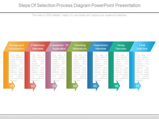 Steps Of Selection Process Diagram Powerpoint Presentation