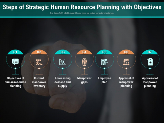 Steps Of Strategic Human Resource Planning With Objectives Ppt PowerPoint Presentation Summary Graphics Template PDF