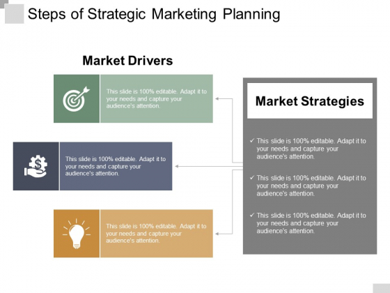 Steps Of Strategic Marketing Planning Ppt PowerPoint Presentation Pictures Template
