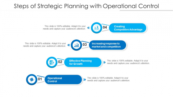 Steps Of Strategic Planning With Operational Control Ppt Model Infographic Template PDF