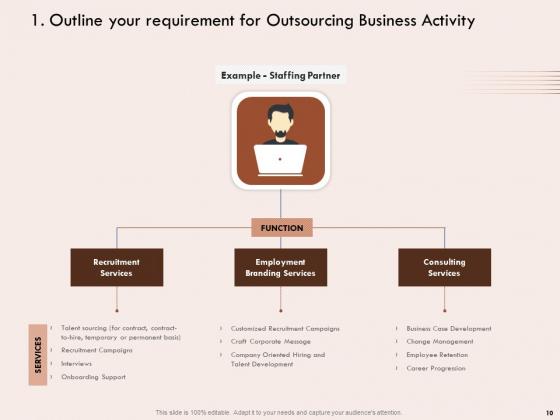 Steps_Of_Strategic_Procurement_Process_Ppt_PowerPoint_Presentation_Complete_Deck_With_Slides_Slide_10