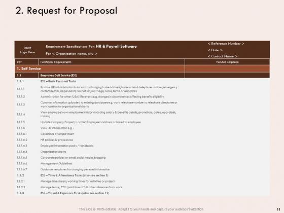 Steps_Of_Strategic_Procurement_Process_Ppt_PowerPoint_Presentation_Complete_Deck_With_Slides_Slide_11