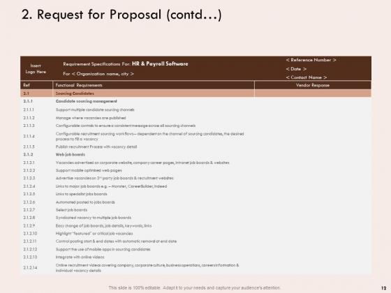 Steps_Of_Strategic_Procurement_Process_Ppt_PowerPoint_Presentation_Complete_Deck_With_Slides_Slide_12
