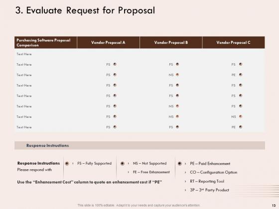 Steps_Of_Strategic_Procurement_Process_Ppt_PowerPoint_Presentation_Complete_Deck_With_Slides_Slide_13