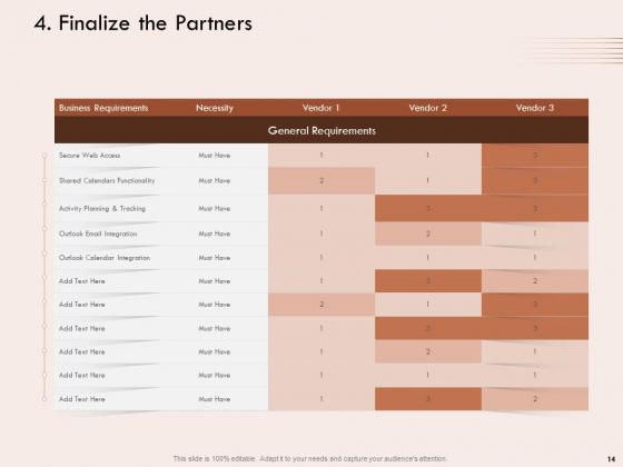 Steps_Of_Strategic_Procurement_Process_Ppt_PowerPoint_Presentation_Complete_Deck_With_Slides_Slide_14