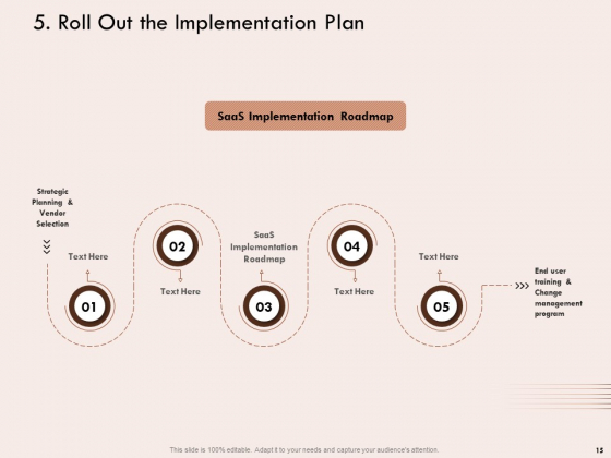 Steps_Of_Strategic_Procurement_Process_Ppt_PowerPoint_Presentation_Complete_Deck_With_Slides_Slide_15