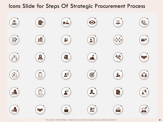 Steps_Of_Strategic_Procurement_Process_Ppt_PowerPoint_Presentation_Complete_Deck_With_Slides_Slide_21