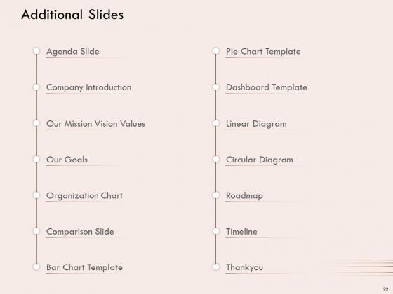Steps_Of_Strategic_Procurement_Process_Ppt_PowerPoint_Presentation_Complete_Deck_With_Slides_Slide_22